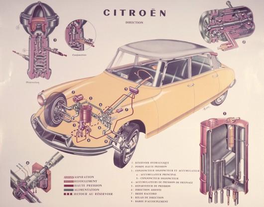 citroen hydropneumatic suspension explained autoevolution. Black Bedroom Furniture Sets. Home Design Ideas