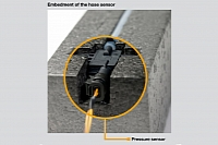 Embedded hose sensor for pedestrian protection