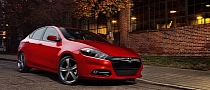 Dodge Dart Boosts Chrysler's US Sales