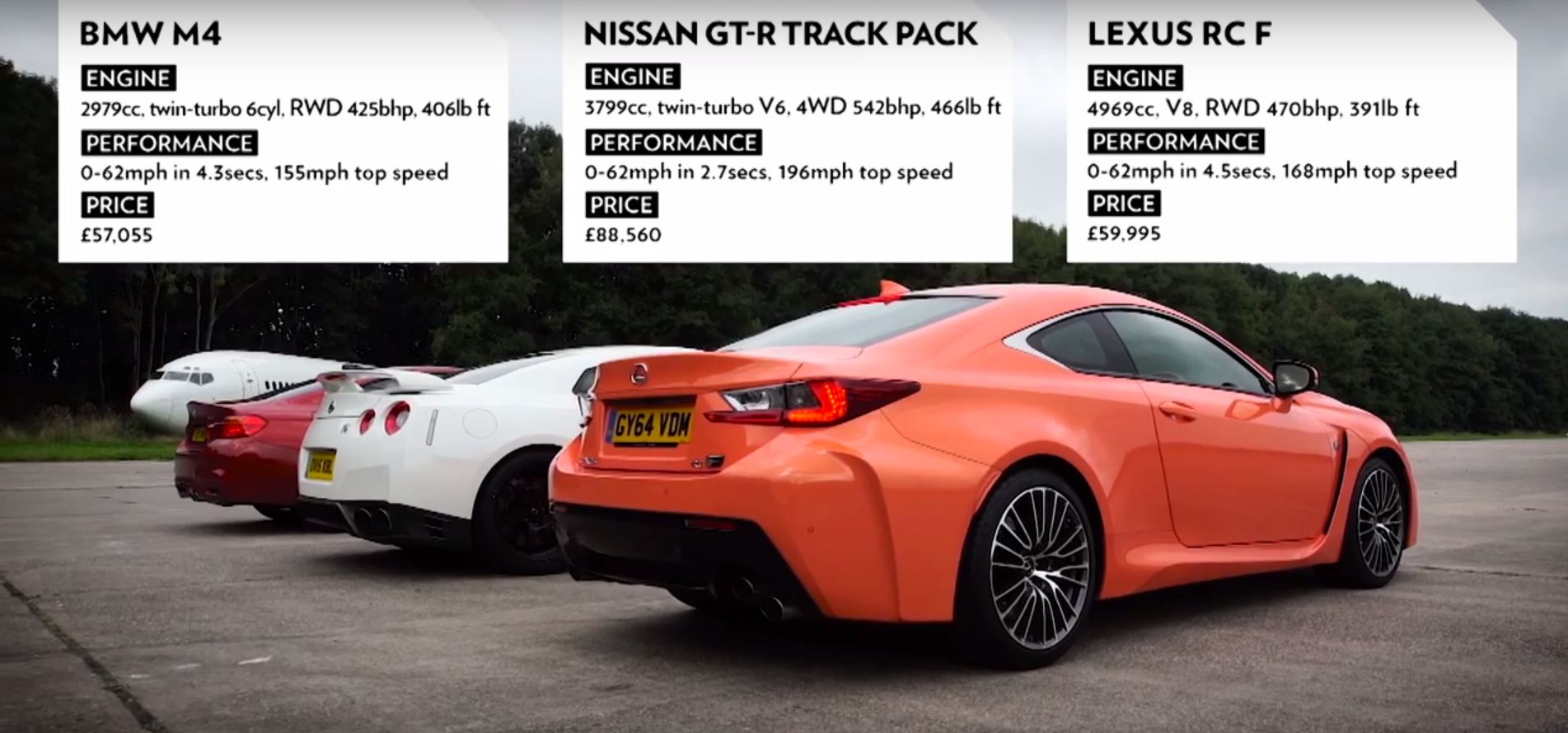 Drag Race Between Bmw M4 Nissan Gt R And Lexus Rc F Is Not Close