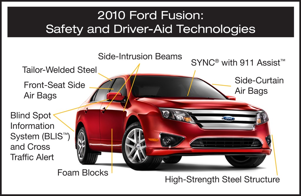 Driver survives crash to buy fusion again autoevolution Ford motor company technology