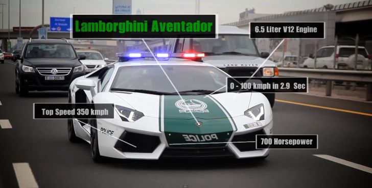 Dubai Police Supercars Explained: The Full Story - autoevolution