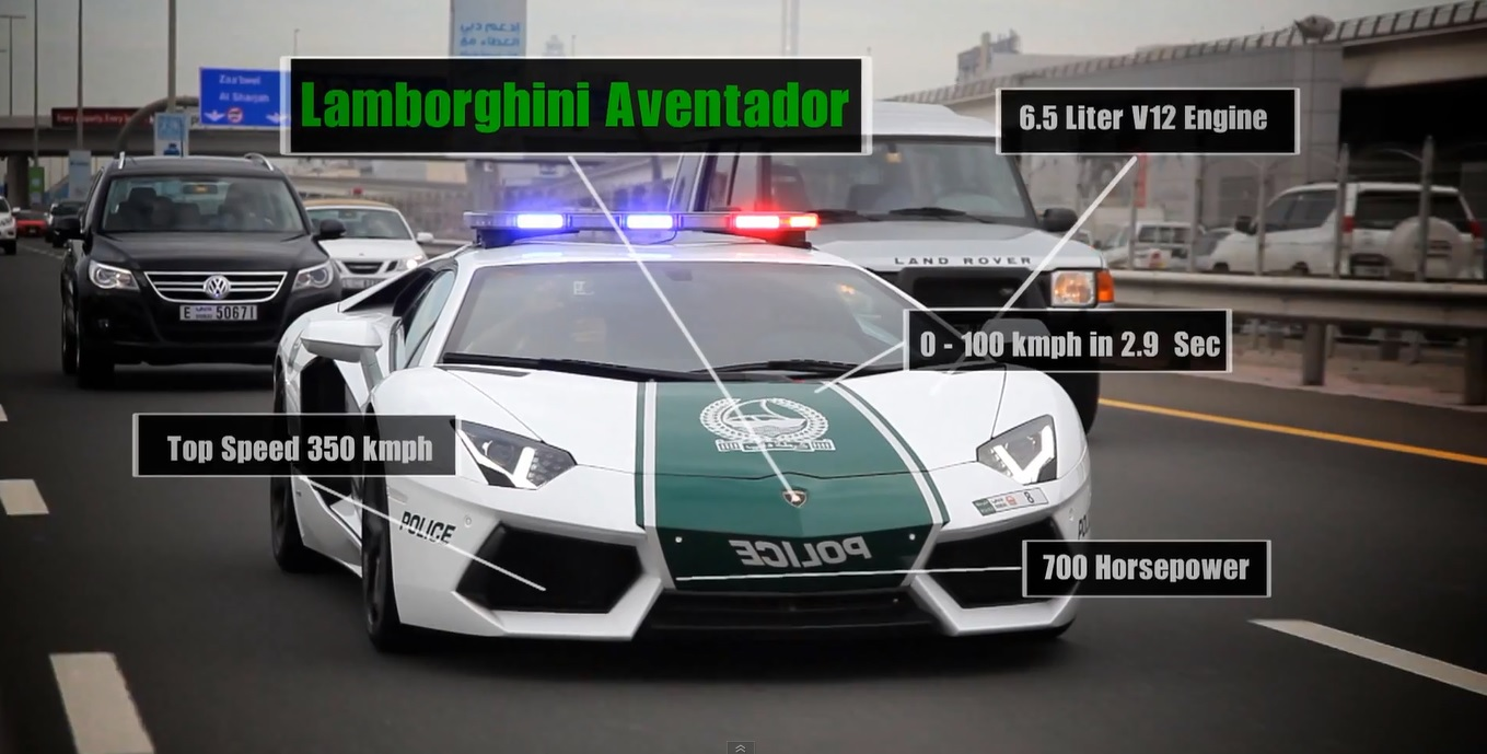 Dubai Police Supercars The Full Story Explained