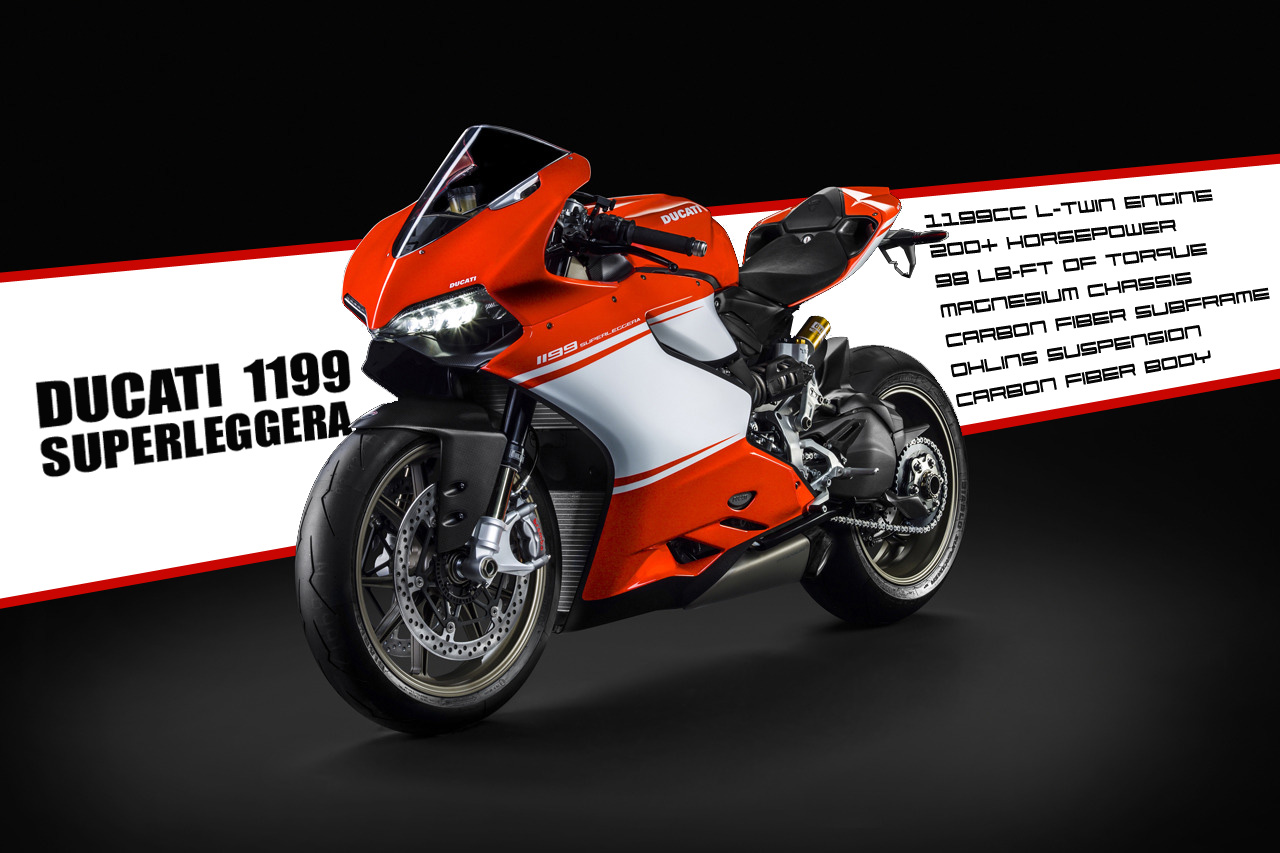 Ducati 1199 Superleggera 1199 Panigale R And S Recalled For Faulty