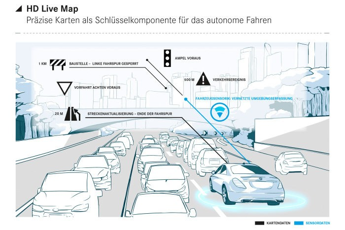 HERE Dynamic Smart Maps to Power Mercedes-Benz Driver Assistance