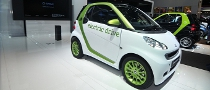 Electric smart to Rent Through Hertz