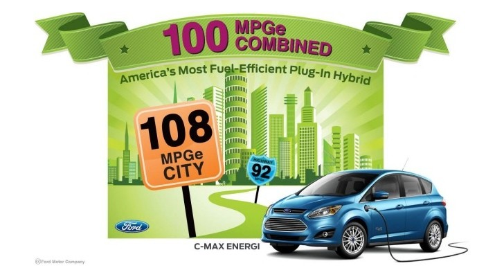 ford c max energi plug in hybrid officially rated at 100. Black Bedroom Furniture Sets. Home Design Ideas