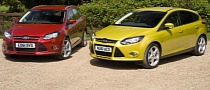 Ford Focus Named Best Small Family Car by Euro NCAP
