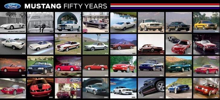 Ford Mustang 50th Anniversary Drives To Start In Oklahoma