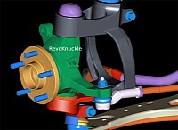 RevoKnuckle 3D schematic