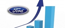 Ford Is the Vehicle Quality Customer Satisfaction Leader