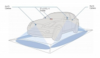 Nissan Object Detection and Forward Collision Avoidance Assist Concept