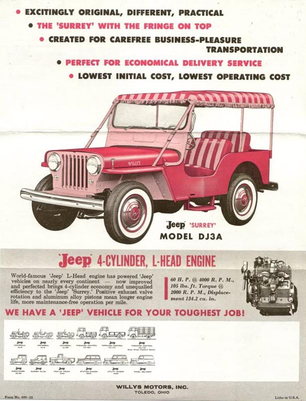 "[AMT] Jeep WILLYS ""Hogan's Heroes"" 1/25ème Réf 31752 1960-willys-jeep-gala-runabout_27"