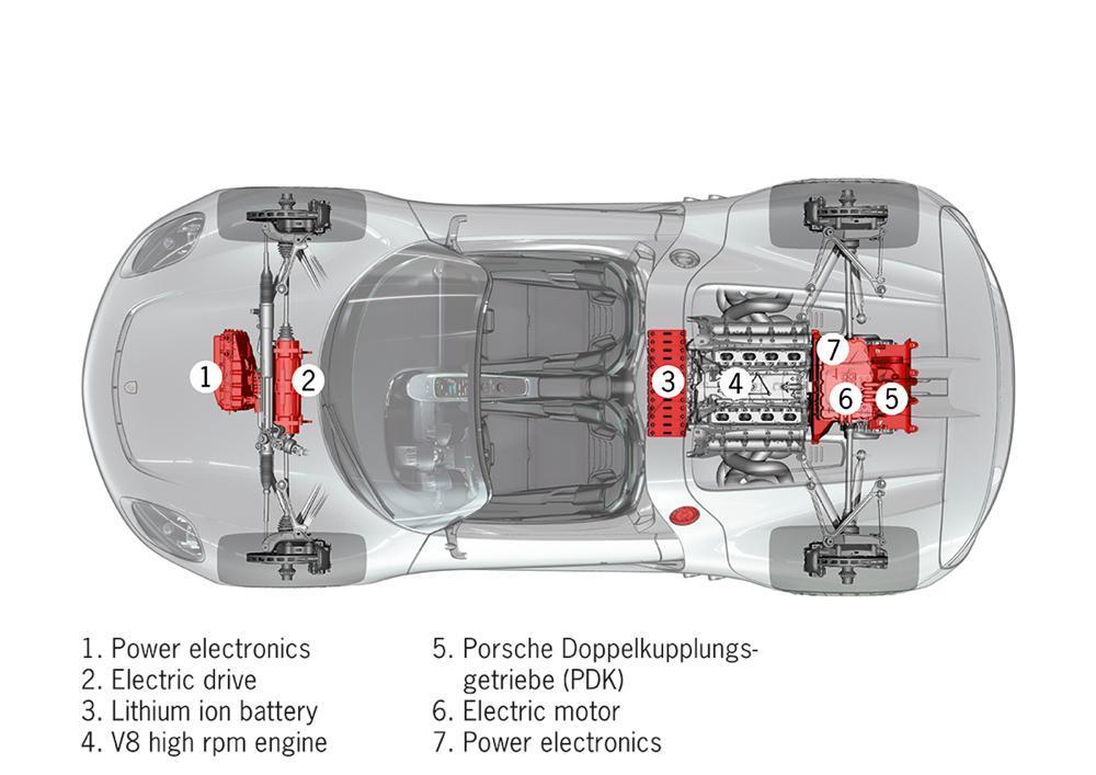2010 geneva auto show porsche 918 spyder concept full details live rh autoevolution com