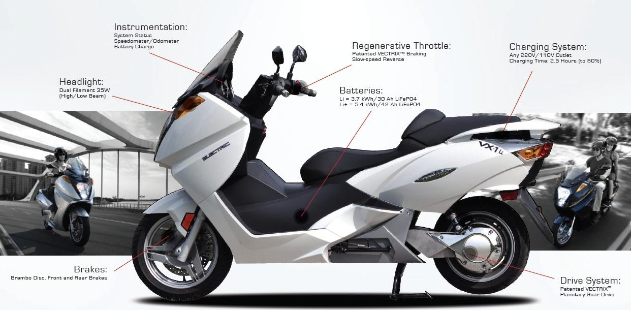 2013 vectrix vx 1 li electric scooter shows up in germany. Black Bedroom Furniture Sets. Home Design Ideas