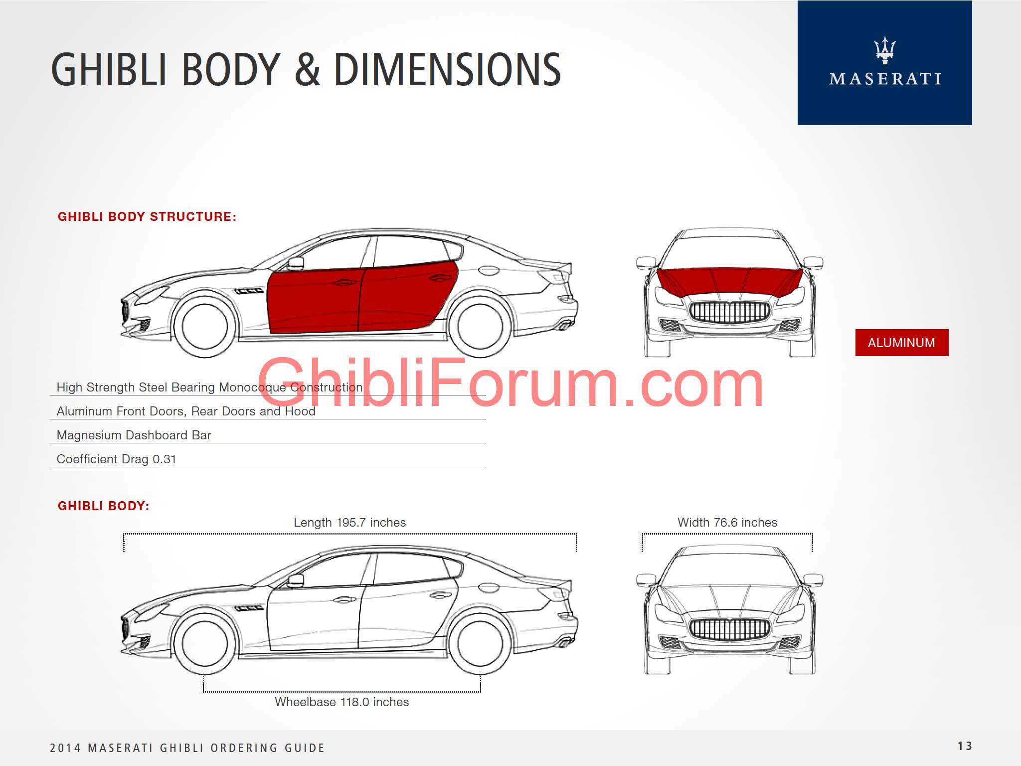 2014 Maserati Ghibli order guide #16/23