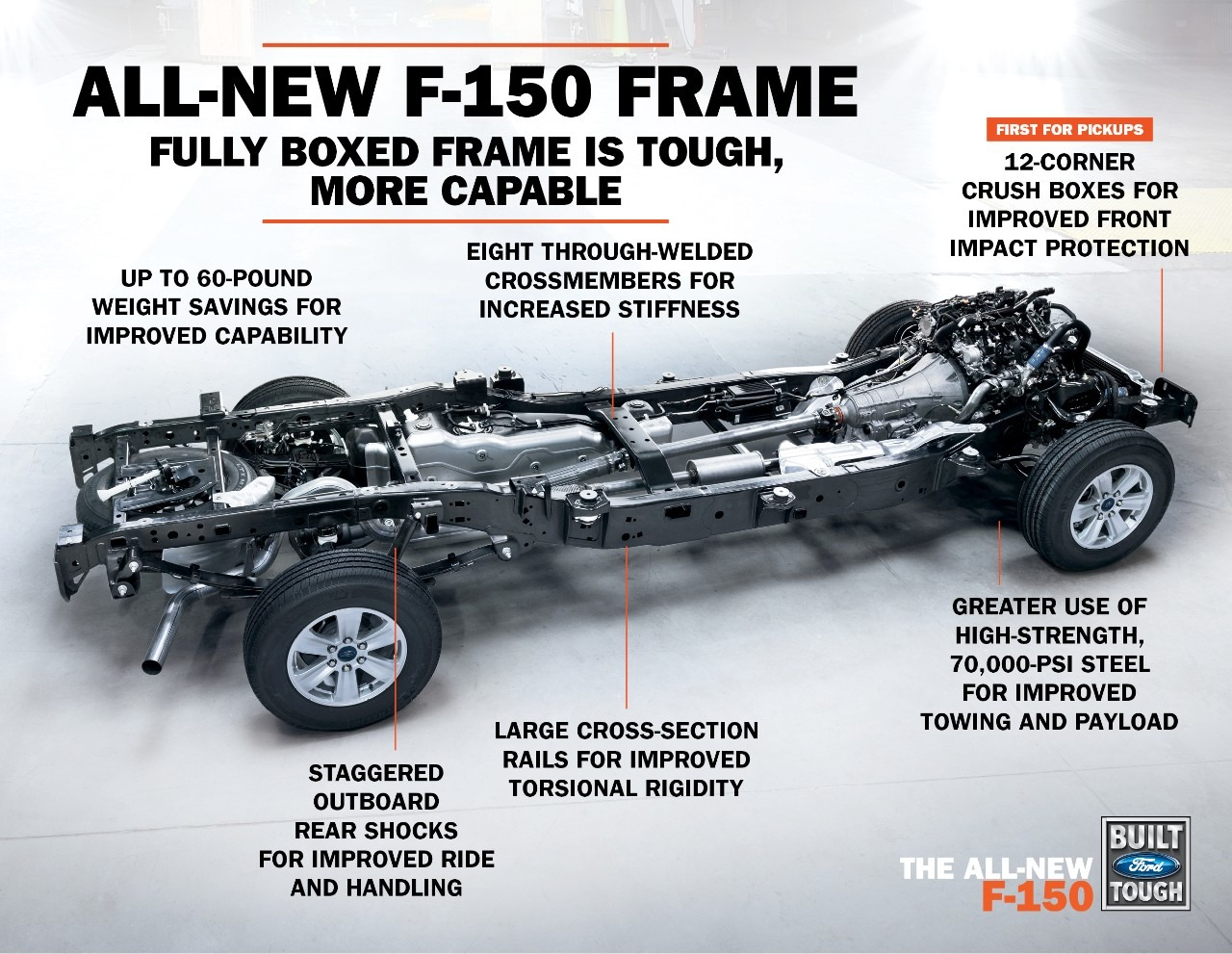 likewise ford ranger frame diagram on ford f150 frame diagram 19Passat Wiring Diagram Besides Royal Enfield Bullet 500 Wiring Diagram #3