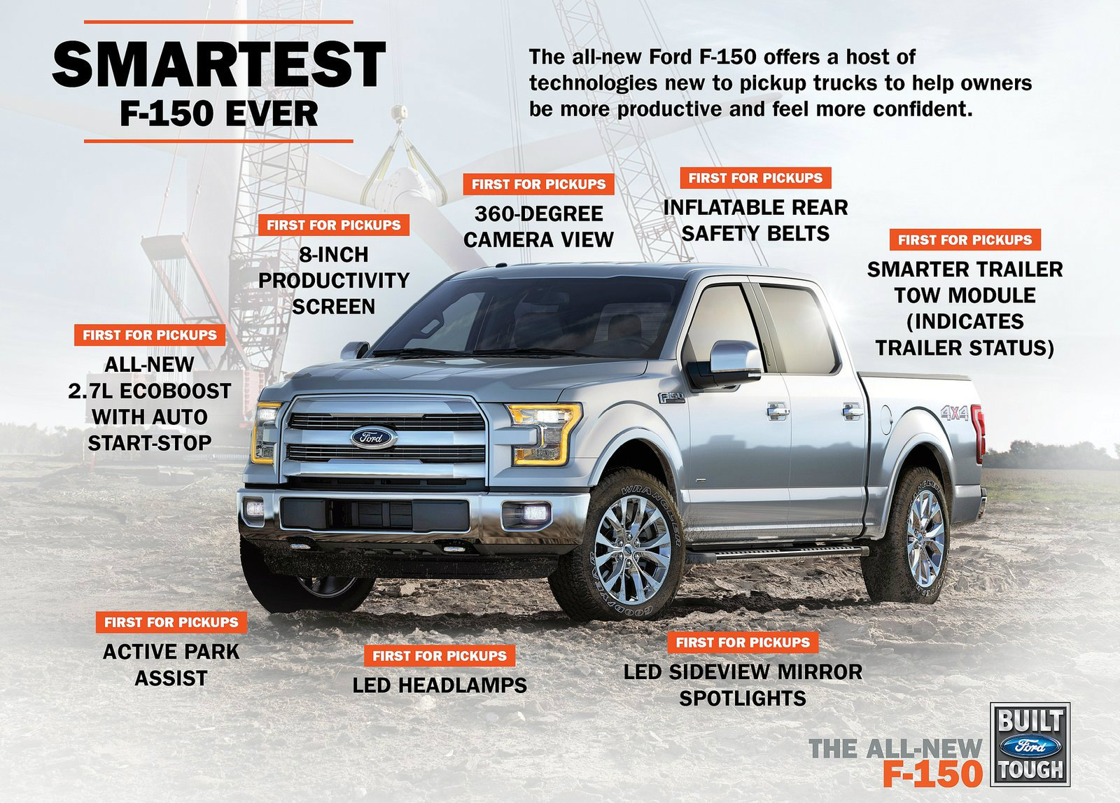2015 ford f 150 pickup boasts over 100 new patents. Black Bedroom Furniture Sets. Home Design Ideas