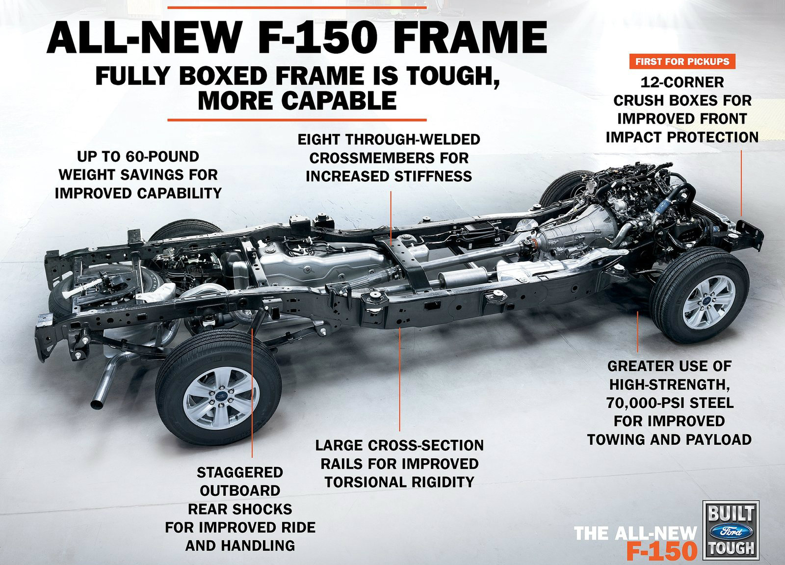 2015 Ford F-150 #5/5