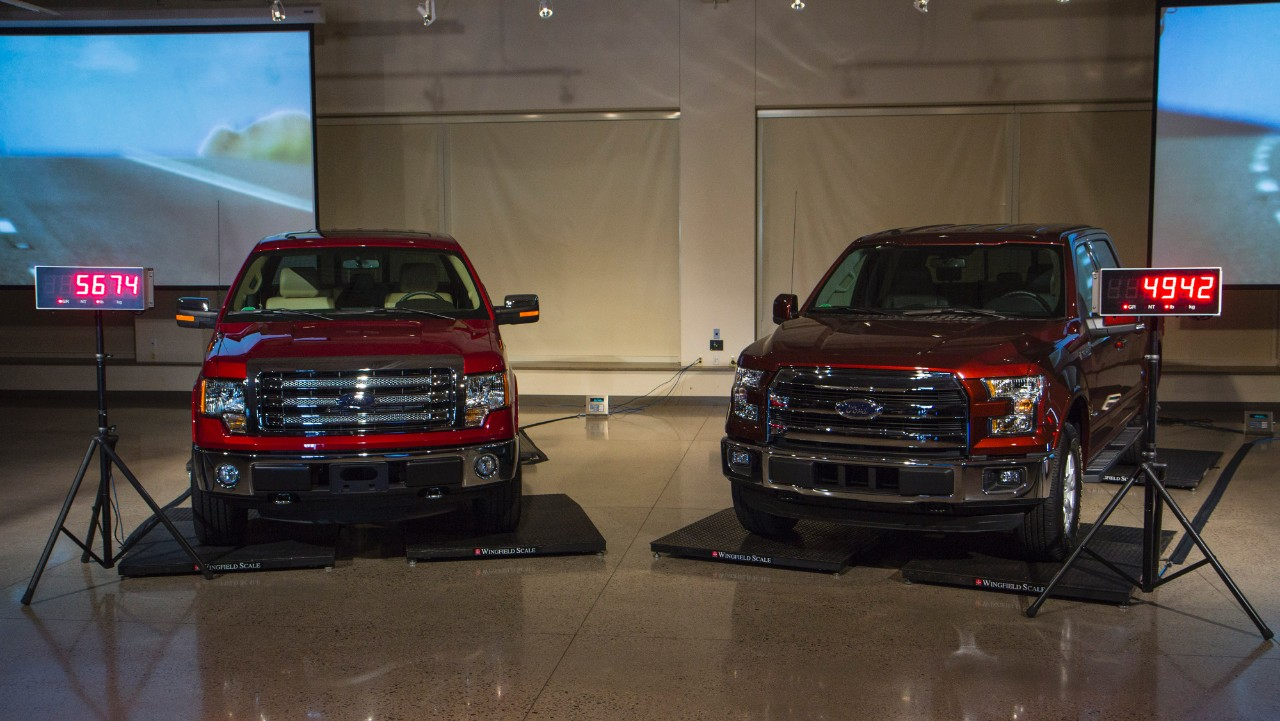 2015 Ford F-150 Specs: 4 Engines, 8,500-lbs Towing ...