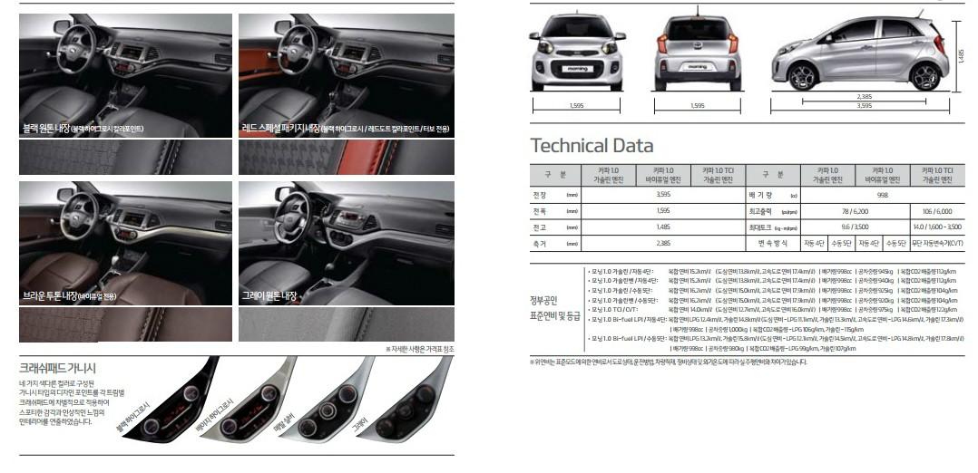 Kia Picanto Engine Size Auto Cars