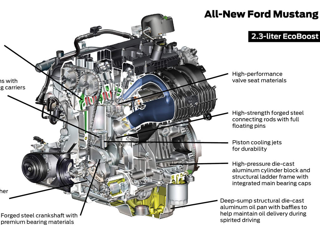 2015 mustang: ford details 2.3-liter ecoboost - autoevolution radio wiring harness for ford taurus