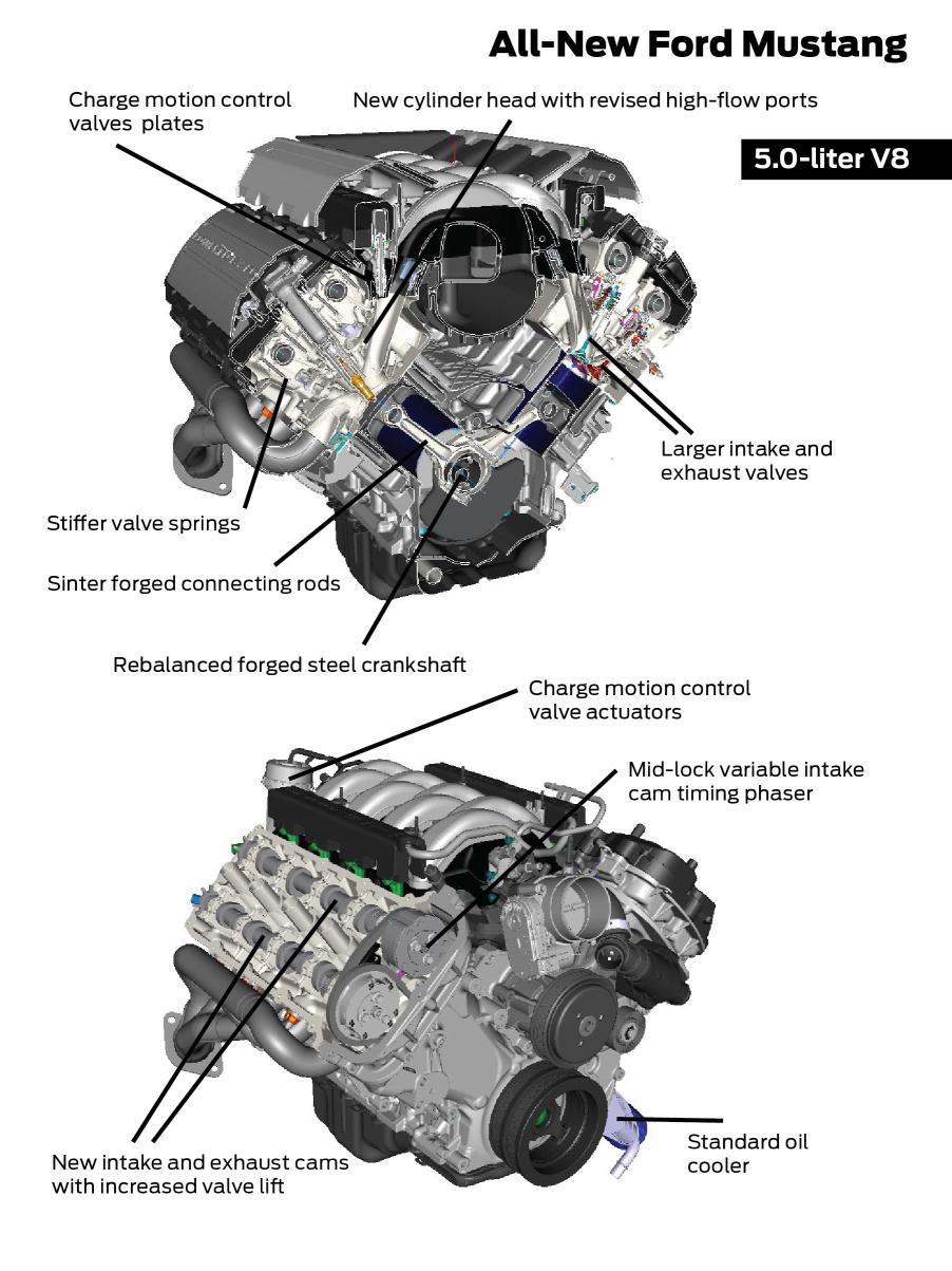 2015 mustang engine diagram schematic diagram 2013 Boss 302 Hood 2015 mustang ford details 2 3 liter ecoboost autoevolution 1995 ford mustang engine diagram 2015 ford