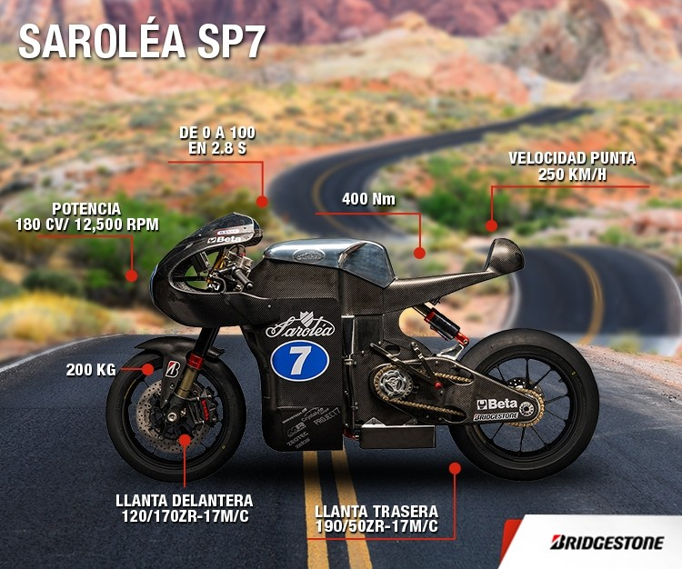 2015 Sarolea Sp7 Carbon Electric Superbike Unveiled For
