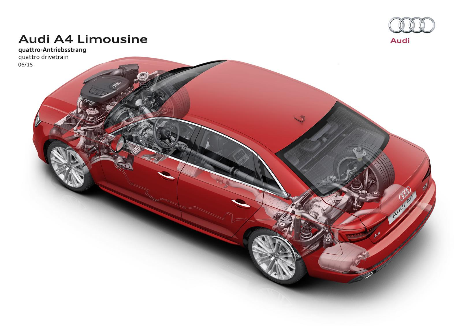 Audi S8 W12 Turbo >> 2016 Audi A4 Sedan Revealed with 120 Kg Weight Loss and New Engines - autoevolution