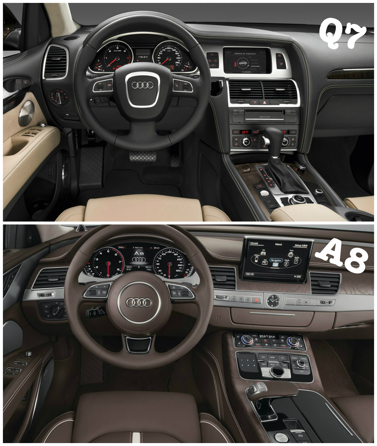 Car Interior: 2016 Audi Q7 Interior Revealed In Latest Spyshots: New MMI
