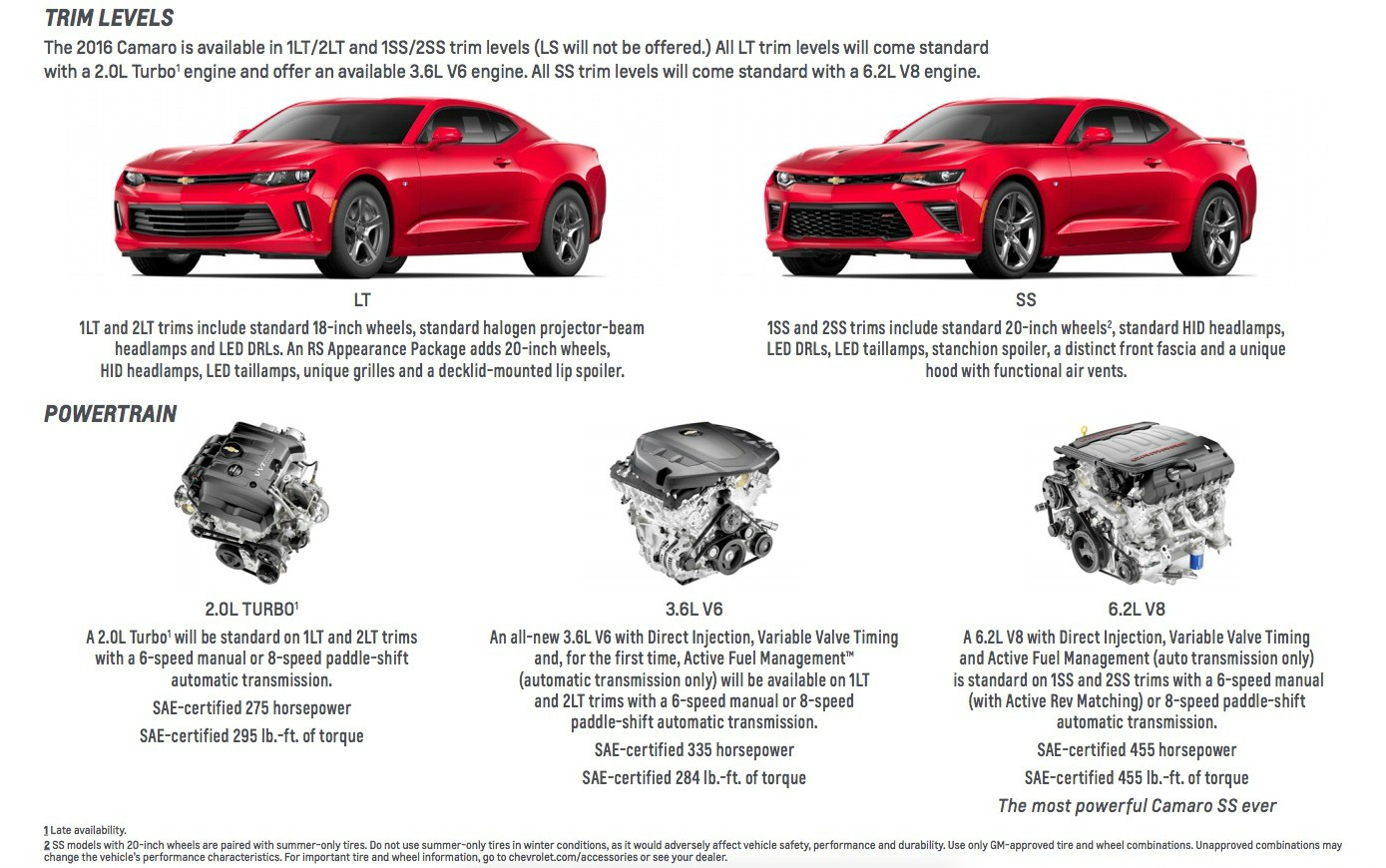 2016 Chevrolet Camaro Order Guide Is Online Ordering Day