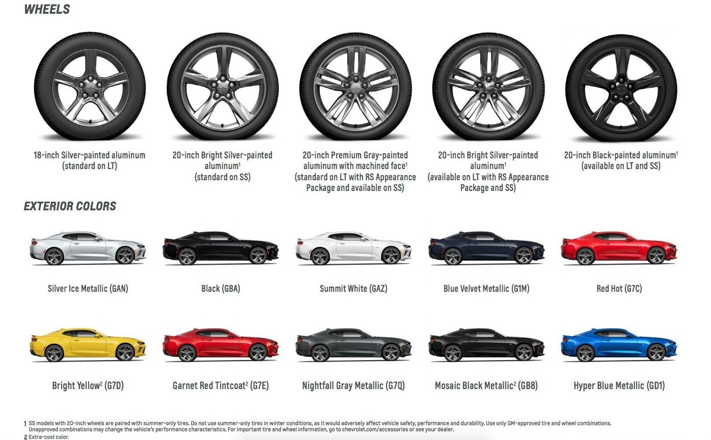 Camaro chevy camaro accessories : Chevrolet Camaro Price List - Auto Express