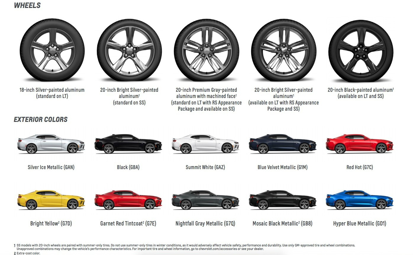 2016 Chevrolet Camaro Orders to Open on August 13th, We Don\'t Buy It ...