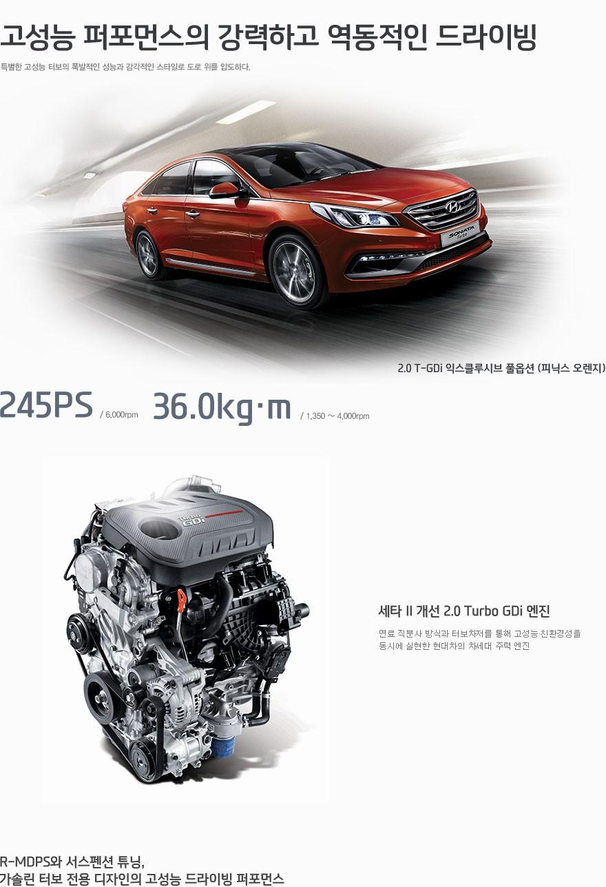 2016 Hyundai Sonata South Korea Spec Model