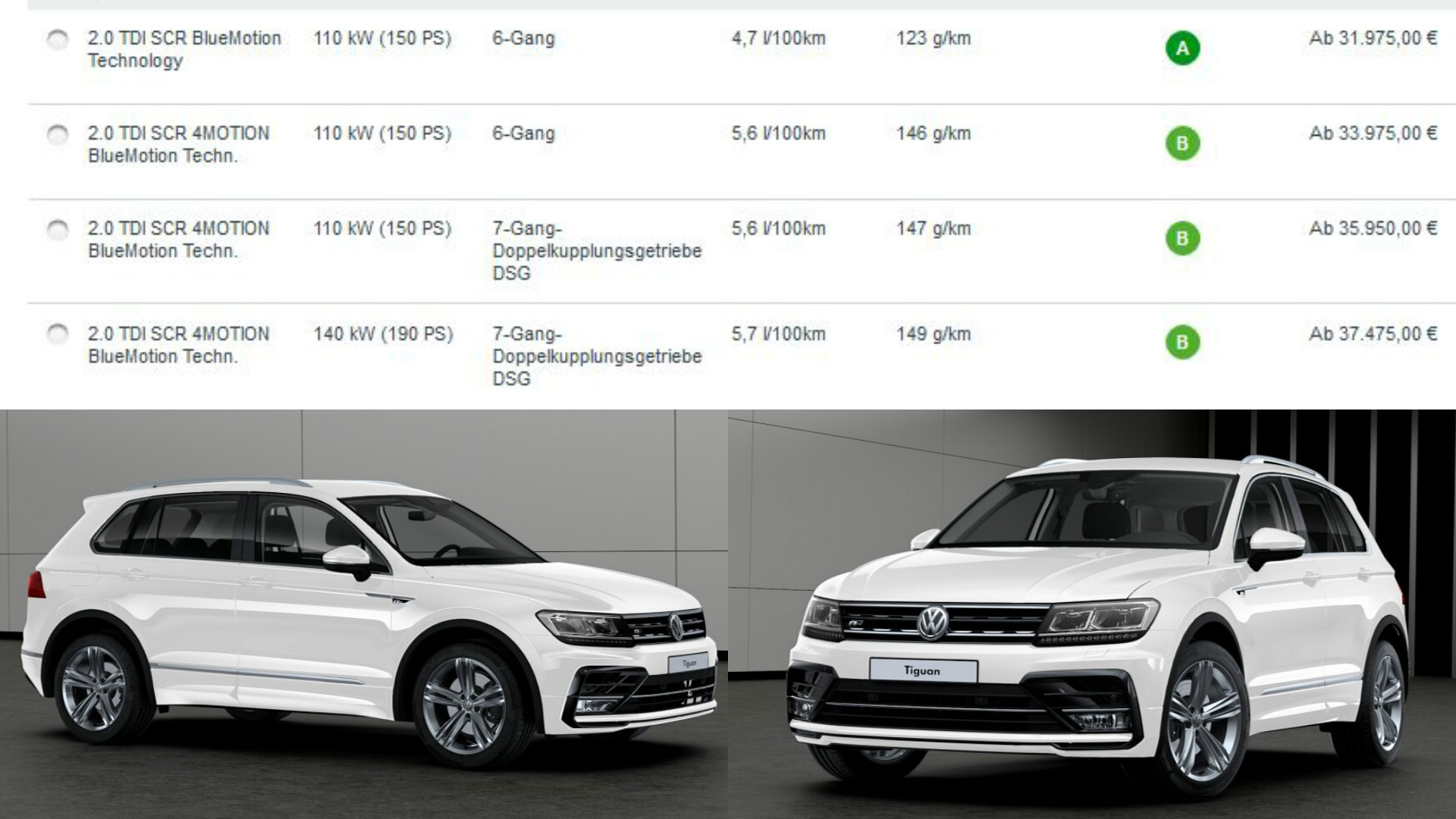2016 volkswagen tiguan available with 190 hp 2 0 tdi from 37 475 autoevolution. Black Bedroom Furniture Sets. Home Design Ideas