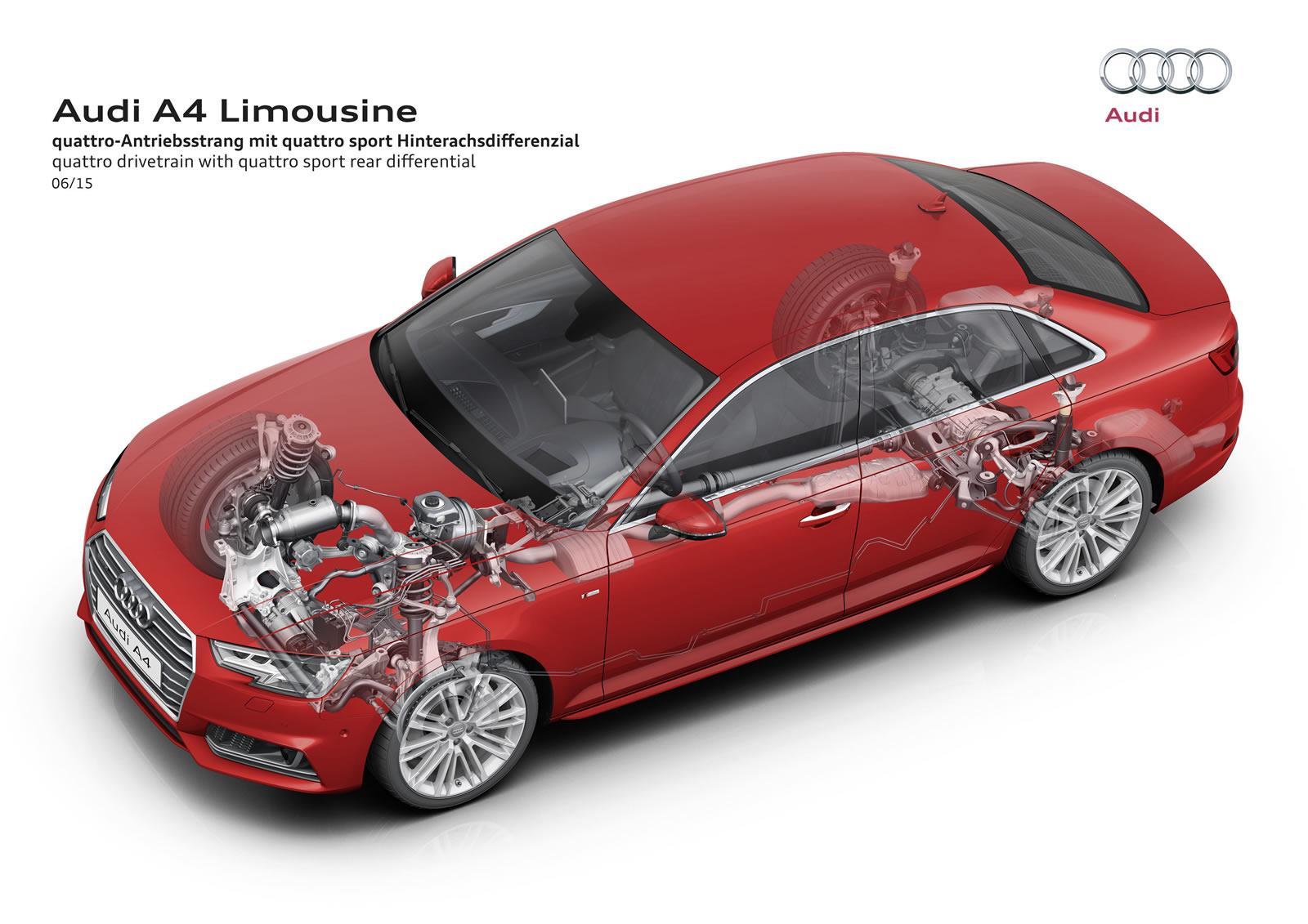 2017 Audi A4 Debuts on U.S. Soil, Starts at $37,300 - autoevolution
