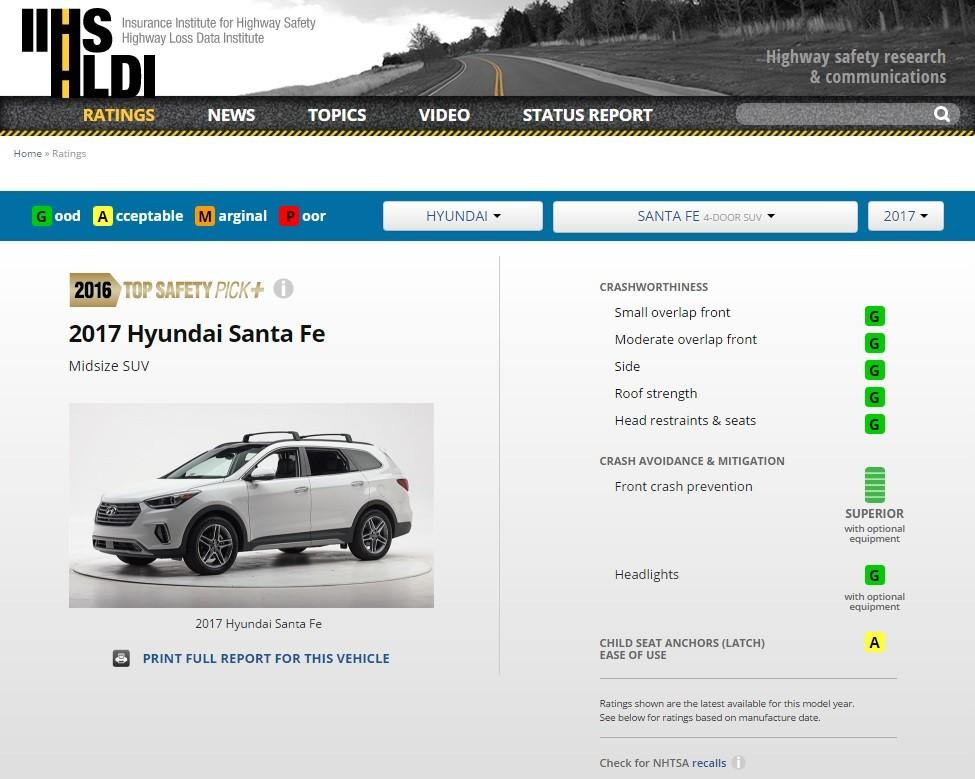 2017 Hyundai Santa Fe Aces Small Overlap Crash Test