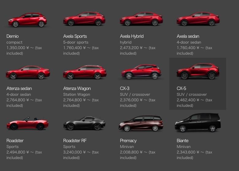 Mazda 3 2017 Custom >> 2017 Mazda CX-5 Getting 7-Seat Version in Japan - autoevolution
