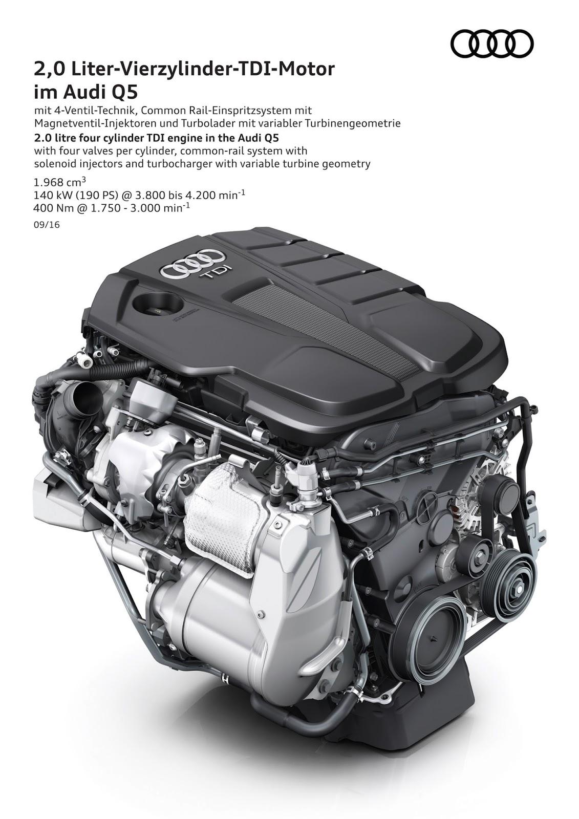 2018 audi 2 0 tfsi engine. modren engine 2017 audi q5 to 2018 audi 2 0 tfsi engine 1