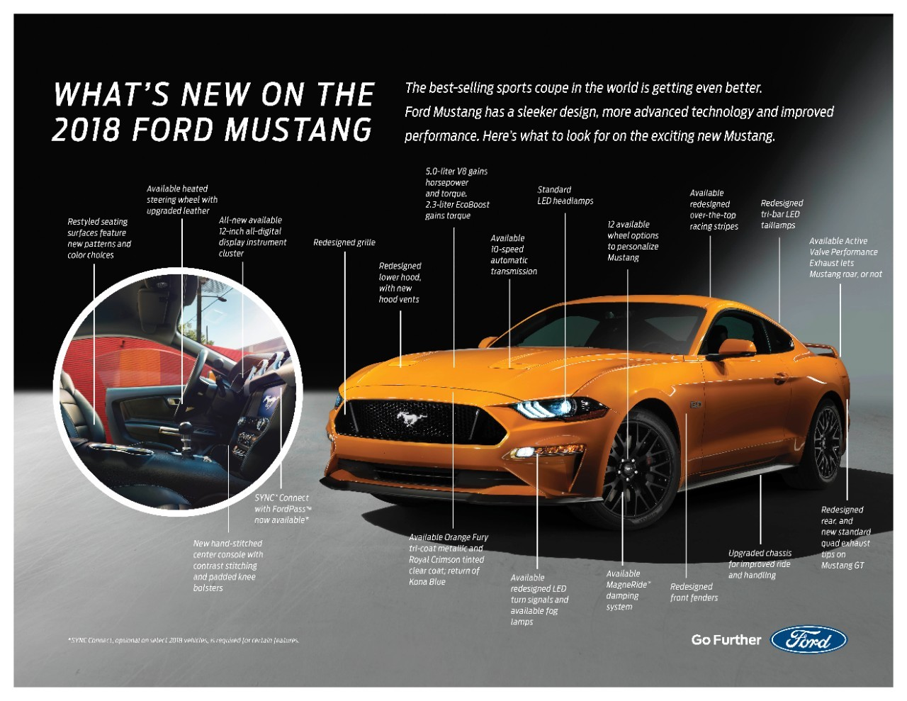 2018 ford mustang facelift goes official its face still