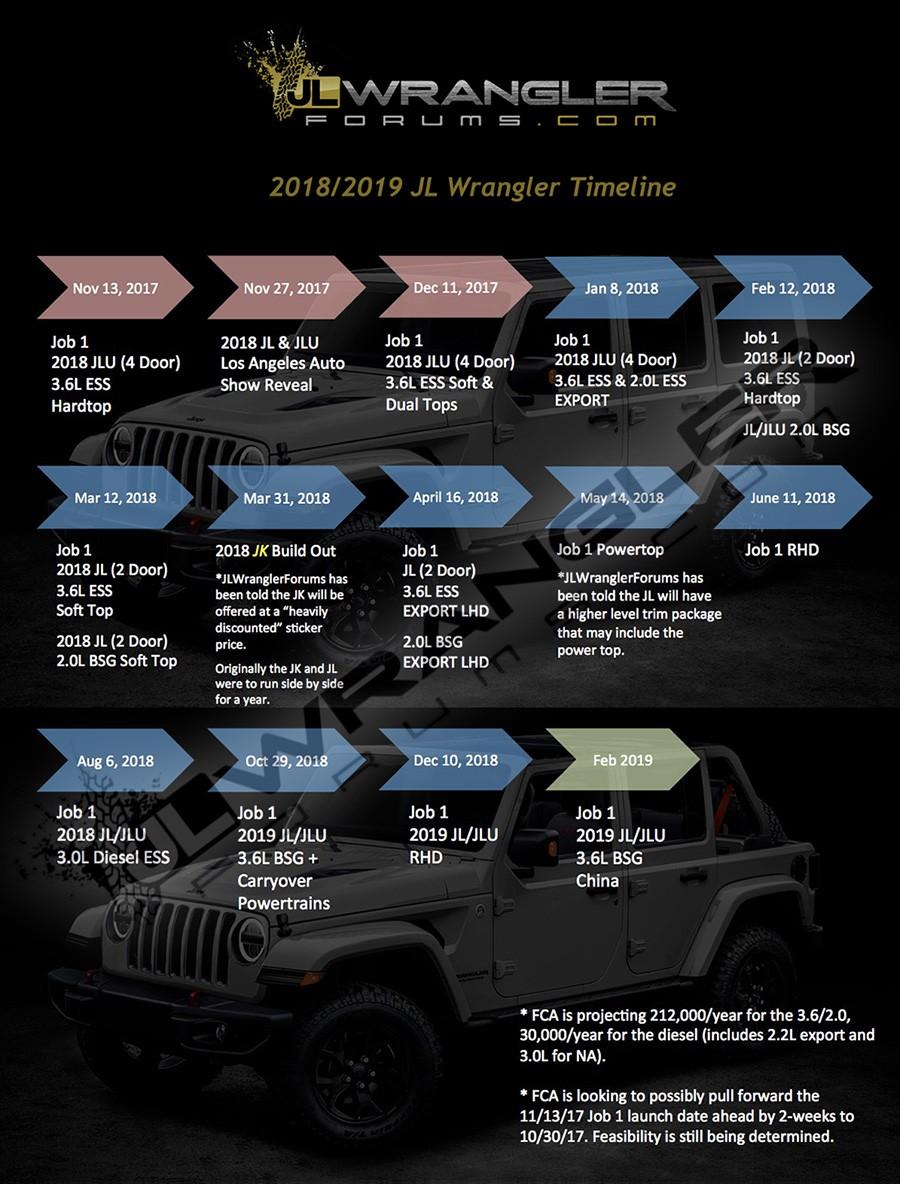 Ford mk2 mondeo service and repair manual