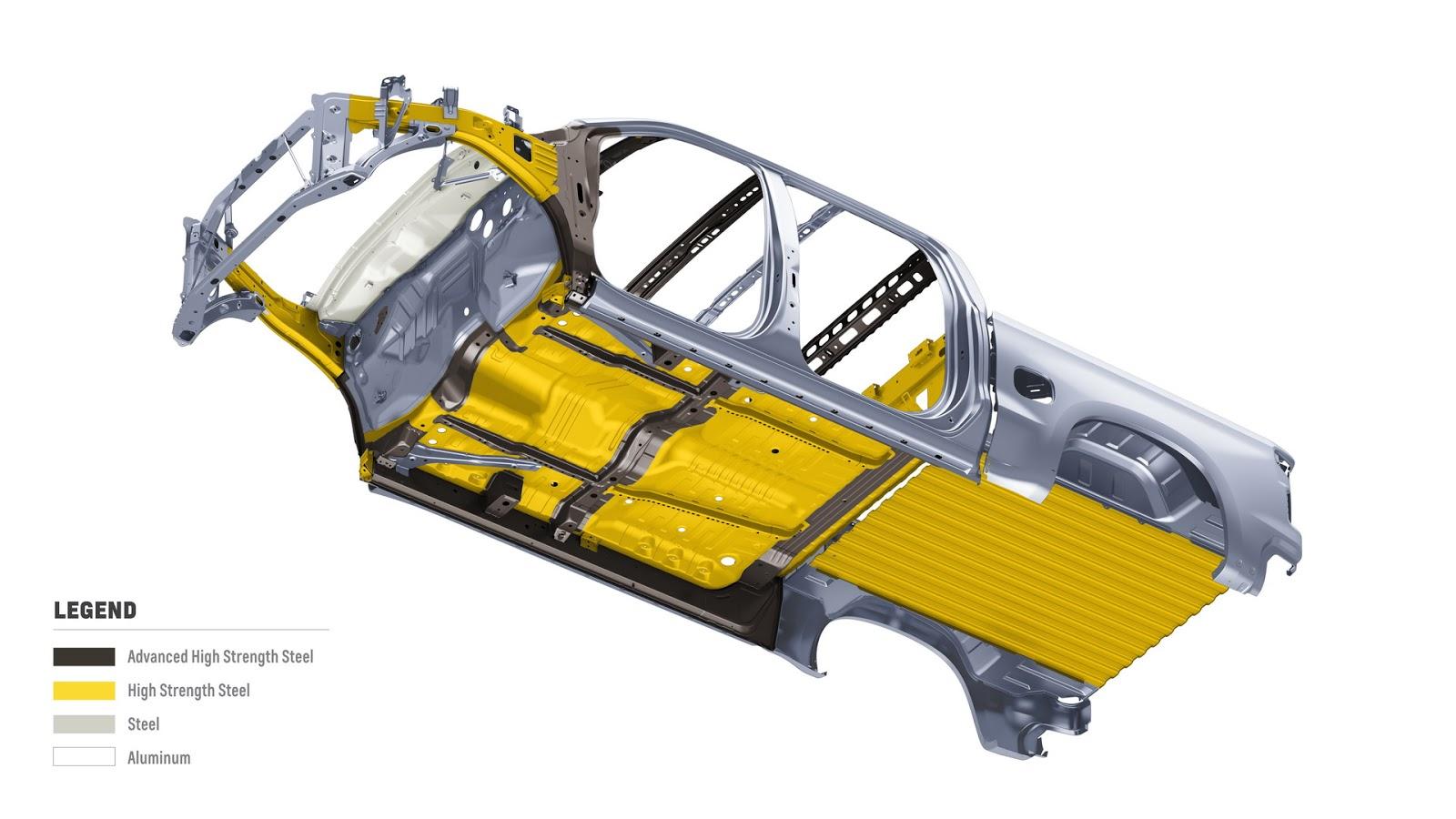 2019 Chevrolet Silverado Engine Range Includes 3 0-liter Inline-6