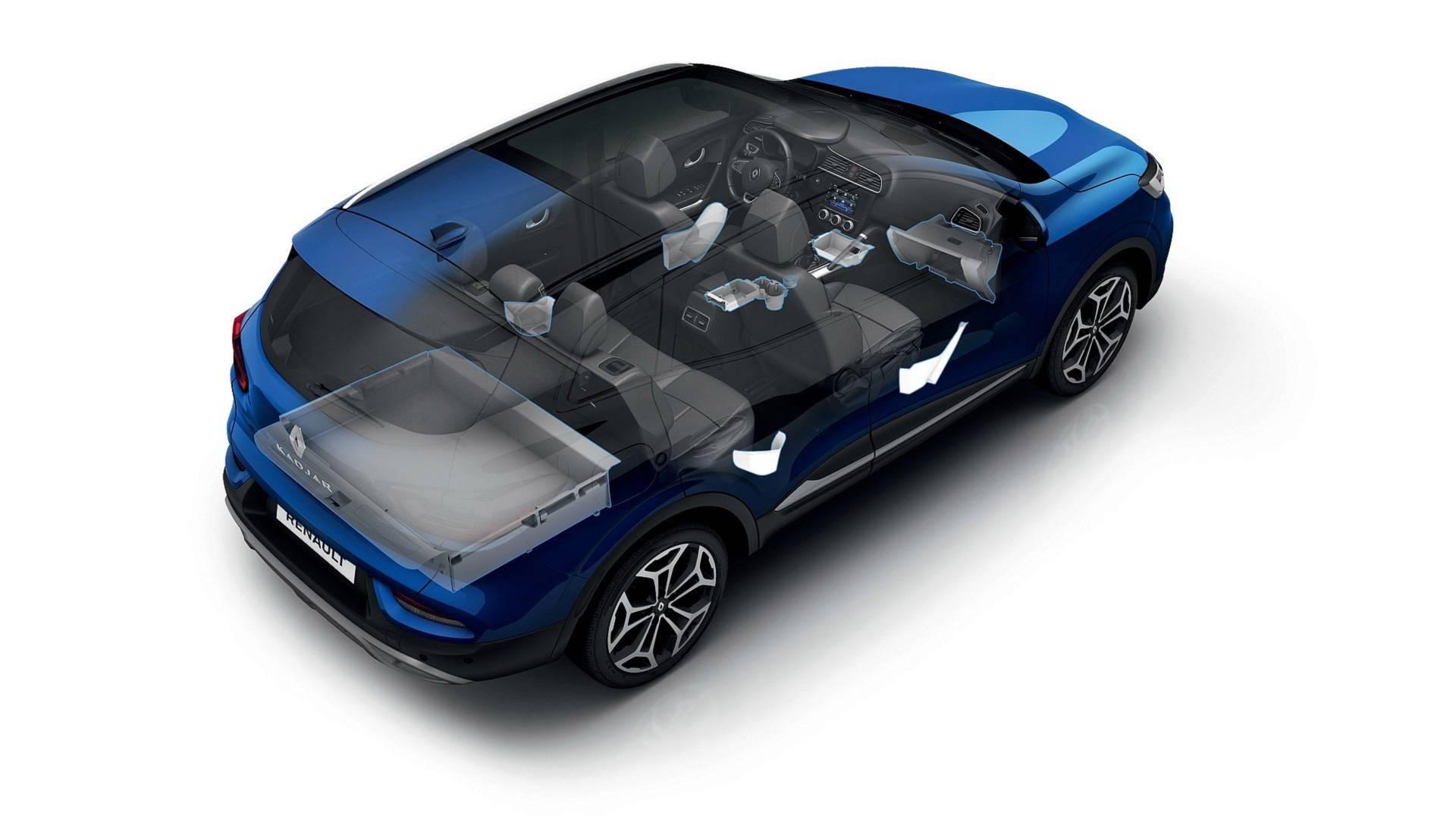 Renault Kadjar Gets More Attractive Plusher Liter Tce Gpf Engine