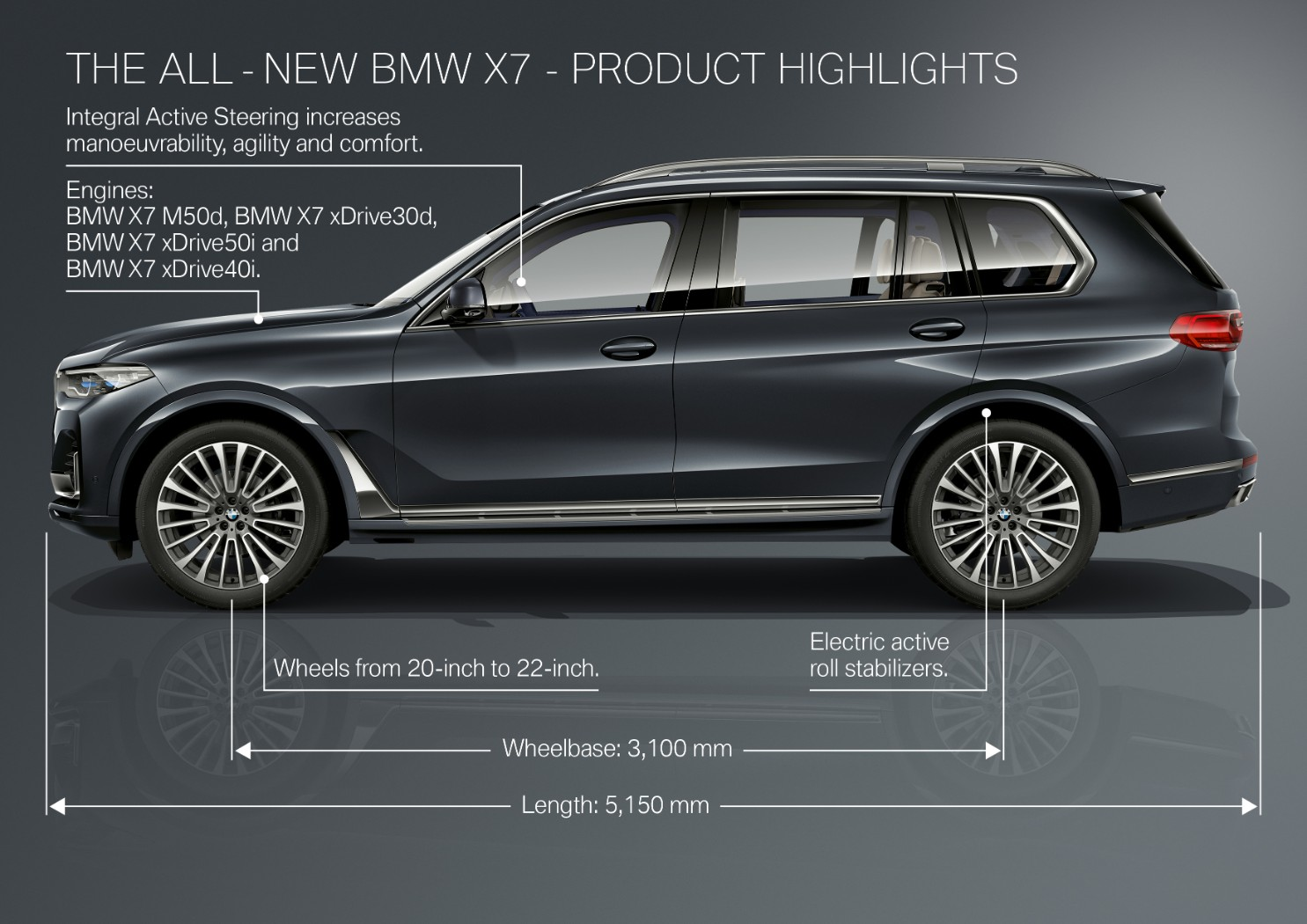 2020 bmw x7 g07 goes official with 7 seats and gigantic 2000 bmw engine diagram auxilairy bmw engine diagram fan #11