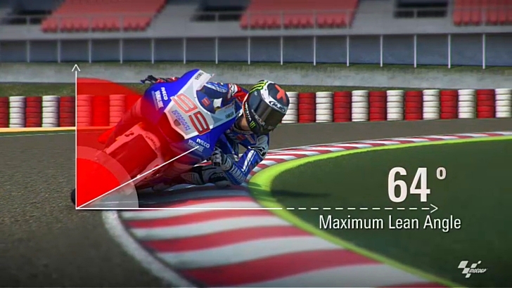 A Short Story on MotoGP Leaning Angles - autoevolution