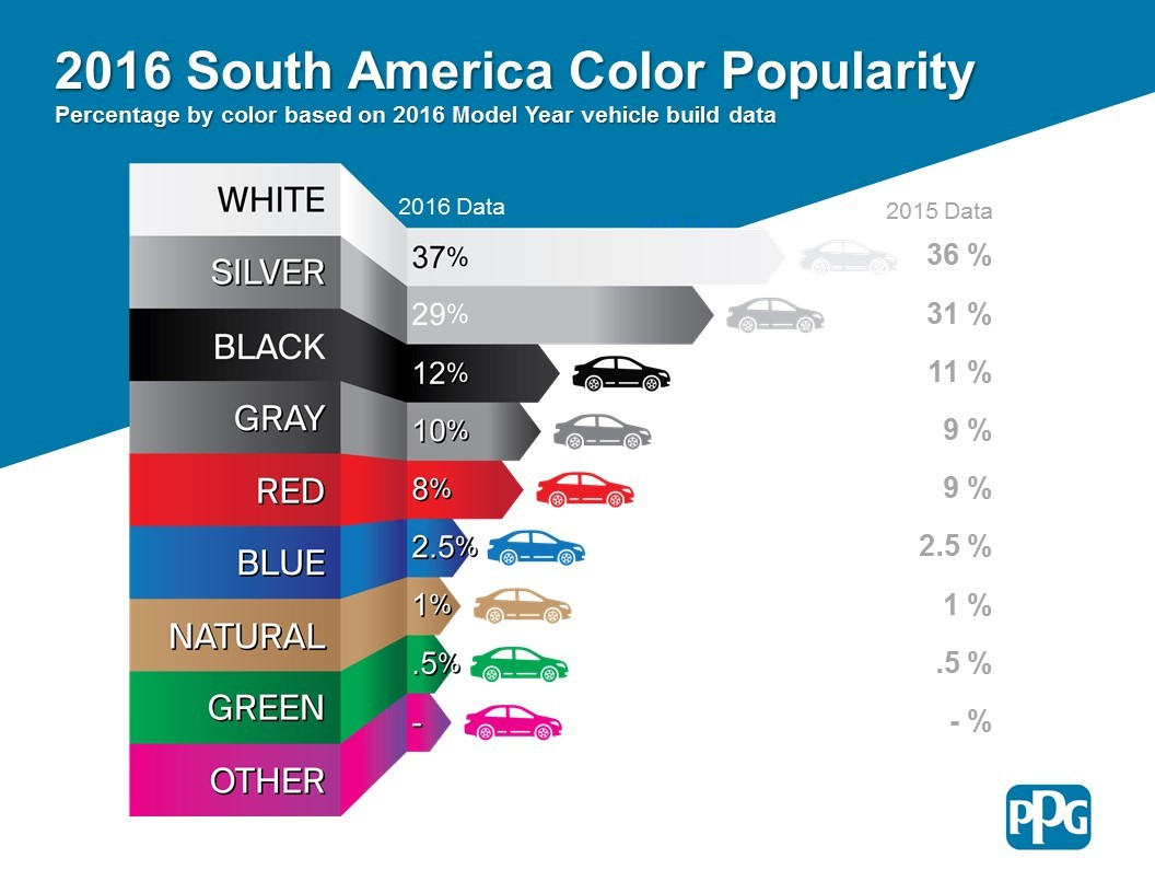 Most popular car colors 2015 - Car Colors Most Popular Open Photo Gallery 5