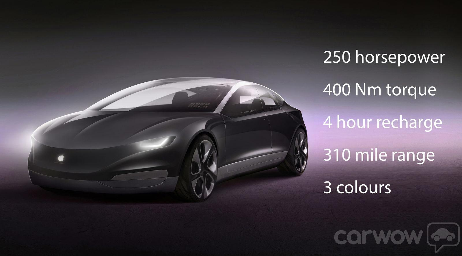 Minivan For Sale >> Apple iCar Digitally Imagined EV Makes a Compelling Case ...