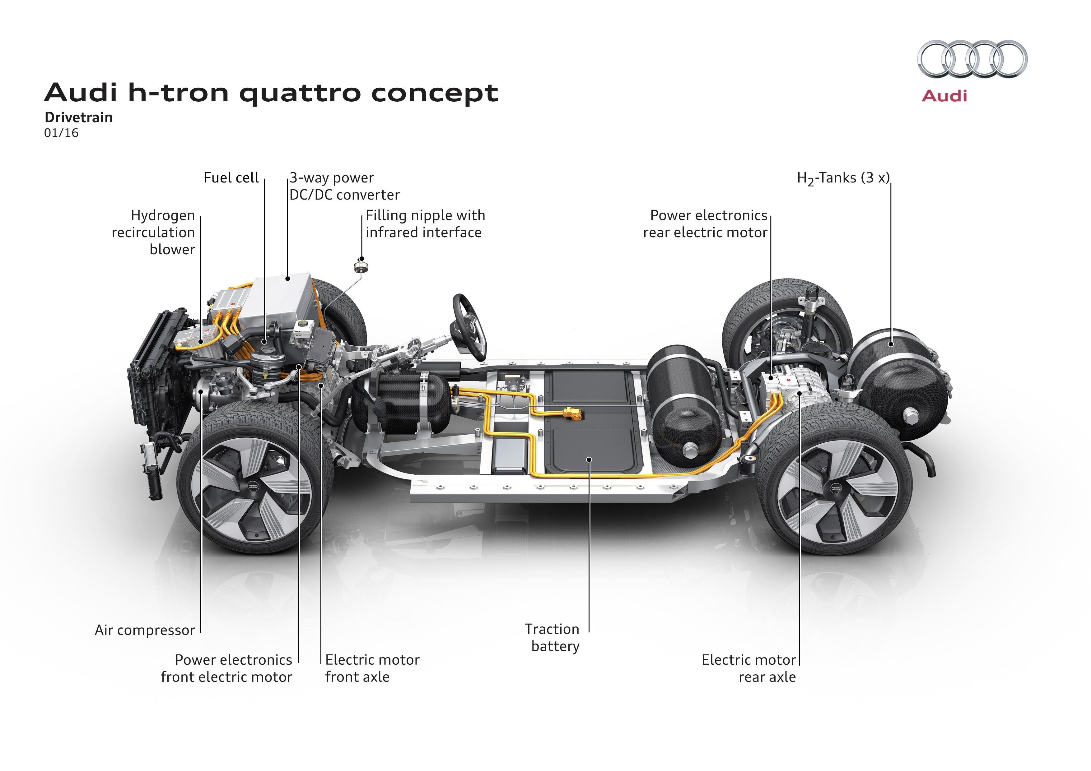 Audi H Tron Quattro Concept Brings Yellow In Detroit Autoevolution Hydrogen Engine Diagram