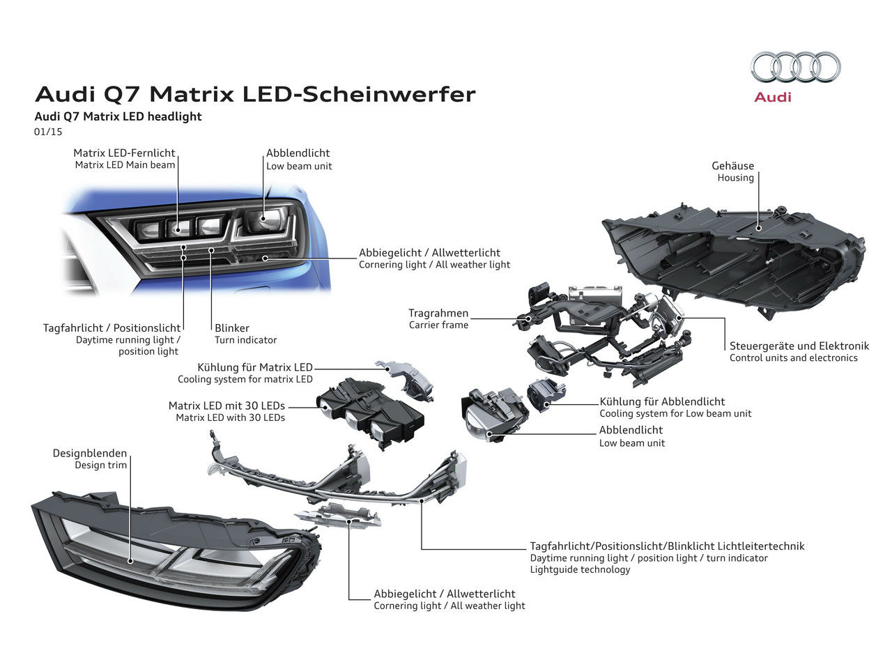 audi matrix led headlights likely to become available in
