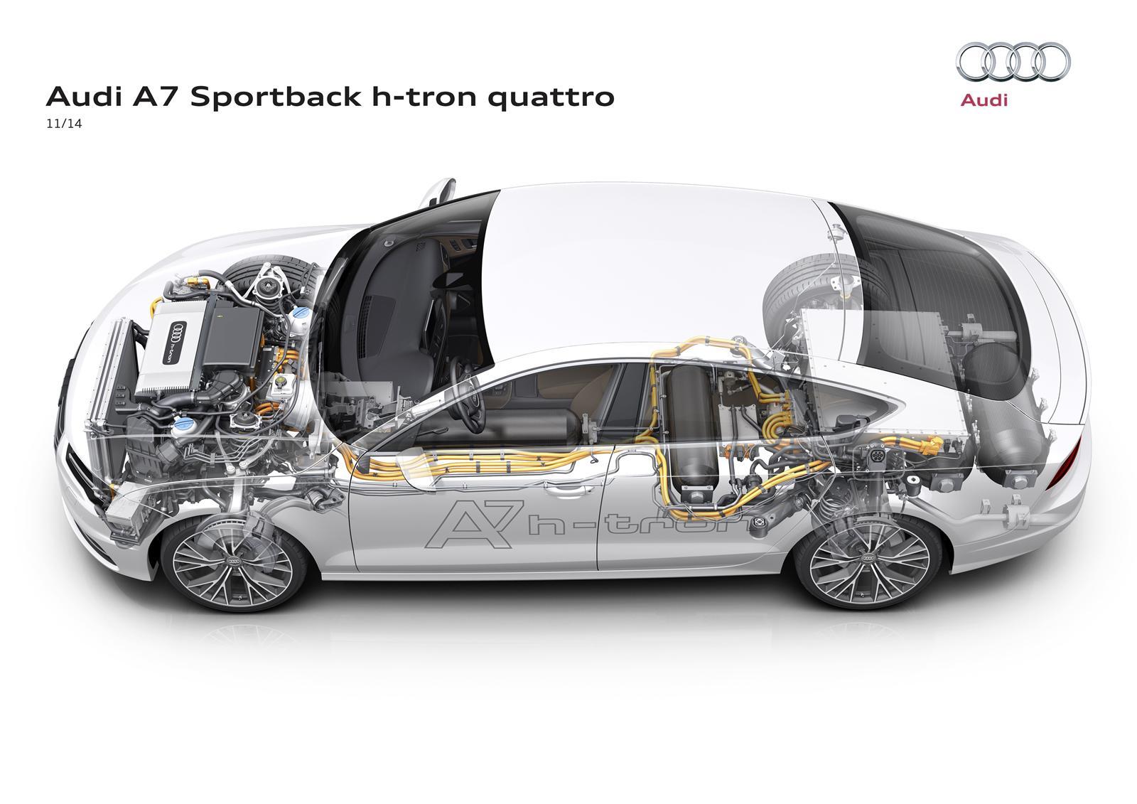 Audi Unveils h-tron quattro Concept in LA, a Revolutionary ...